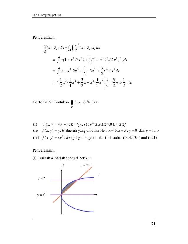 Contoh Soal Integral Lipat Dua : contoh, integral, lipat, Contoh, Integral, Lipat, Penyelesaiannya, Kumpulan, Pelajaran