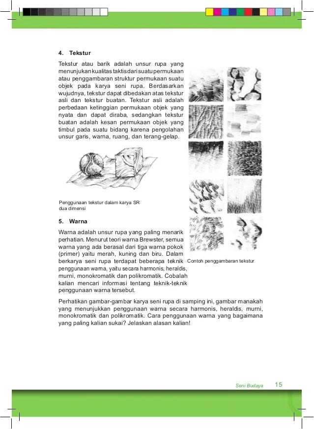 Unsur Dan Objek Karya Seni Rupa : unsur, objek, karya, Sebutkan, Unsur, Objek, Karya, Mendetail