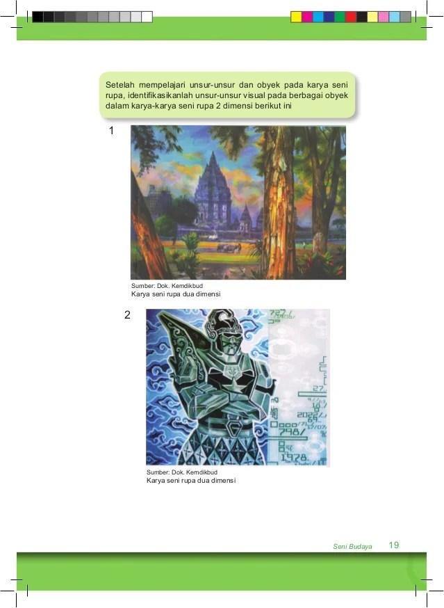 Unsur Dan Objek Karya Seni Rupa : unsur, objek, karya, Sebutkan, Jelaskan, Unsur, Dimensi