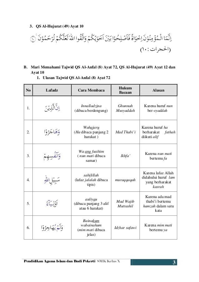 Tajwid Surat Al Hujurat Ayat 10 : tajwid, surat, hujurat, Surat, Hujurat, Beserta, Artinya, Gbodhi