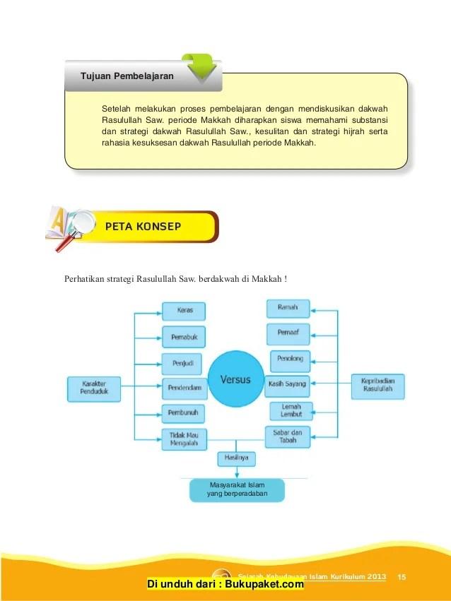 Strategi Dakwah Rasulullah Periode Mekah : strategi, dakwah, rasulullah, periode, mekah, Dakwah, Rasulullah, Periode, Makkah