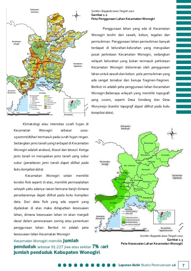 Profil Wilayah dan Kota Kecamatan Wonogiri