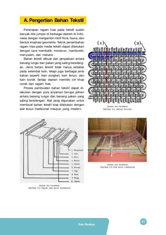 Tuliskan Alat Untuk Menerapkan Ragam Hias Pada Bahan Tekstil Dengan Teknik Batik : tuliskan, untuk, menerapkan, ragam, bahan, tekstil, dengan, teknik, batik, Menerapkan, Ragam, Bahan, Tekstil