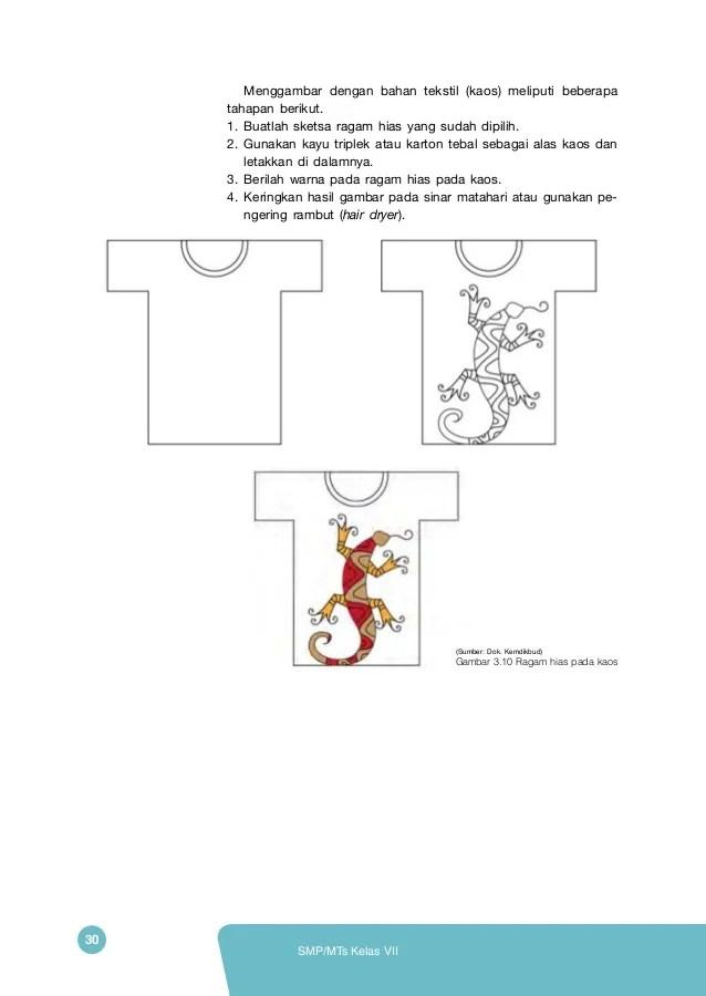 Teknik Menggambar Ragam Hias Pada Bahan Tekstil : teknik, menggambar, ragam, bahan, tekstil, Menerapkan, Ragam, Bahan, Tekstil