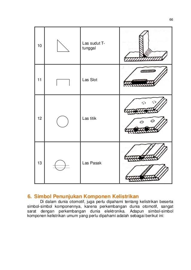 Simbol Pada Gambar Teknik : simbol, gambar, teknik, Memahami, Gambar, Teknik