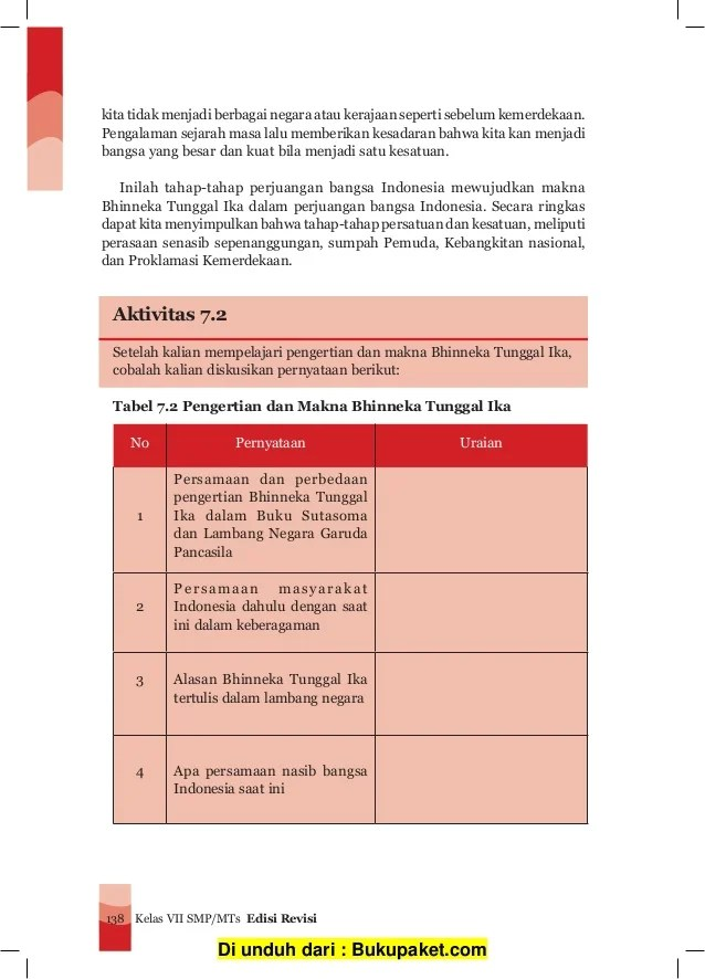 Pengertian Bhineka Tunggal Ika Dalam Buku Sutasoma : pengertian, bhineka, tunggal, dalam, sutasoma, Jawaban, Tabel, Pengertian, Makna, Bhinneka, Tunggal, Cute766