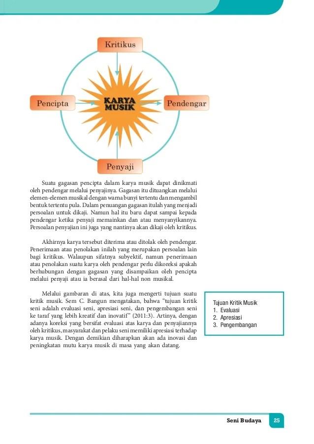 Tujuan Kritik Seni : tujuan, kritik, Kelas, Budaya