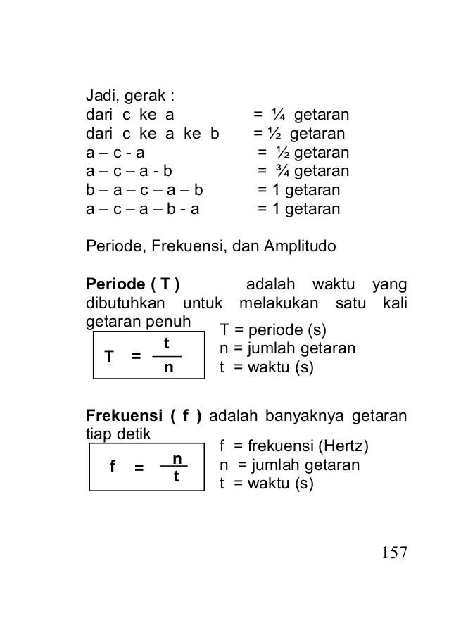 Rumus Frekuensi Dan Periode : rumus, frekuensi, periode, Getaran,, Gelombang,, Bunyi