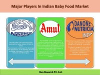 Baby food in india 20 june-ppt