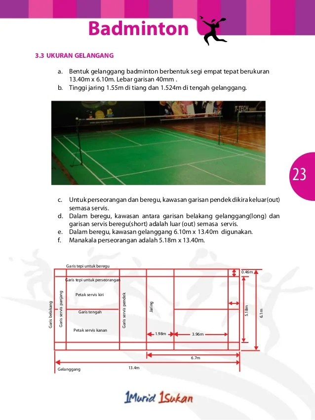 Ukuran Tiang Badminton : ukuran, tiang, badminton, Ukuran, Tiang, Tangkis, Soalan