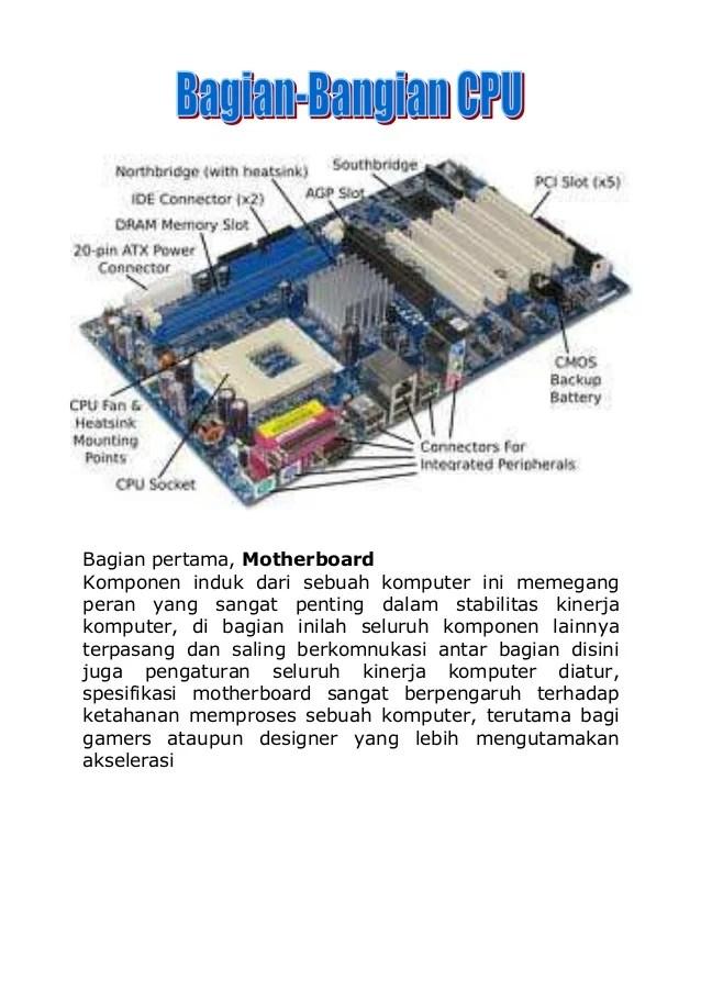 Jelaskan Fungsi Dari Motherboard : jelaskan, fungsi, motherboard, Bagian, Komputer