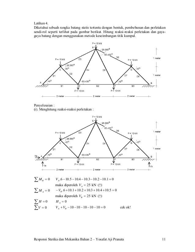 Metode Titik Buhul : metode, titik, buhul, Titik, Buhul, Cremona