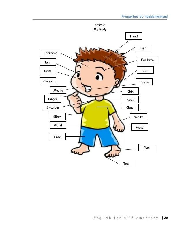 Sepupu Bahasa Inggris : sepupu, bahasa, inggris, Bahasa, Inggris, Kelas