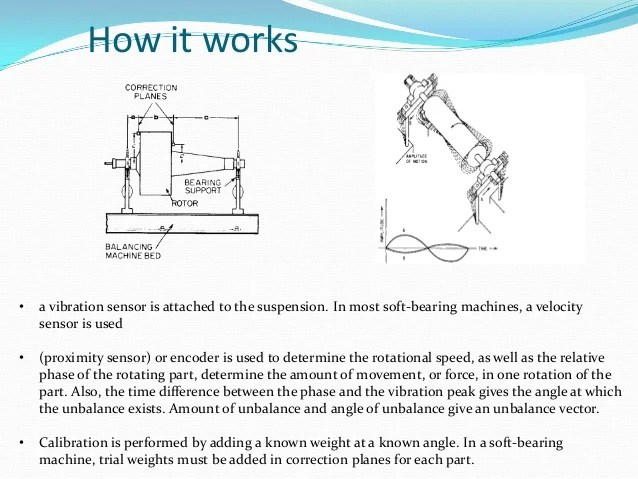 Balancing Machines