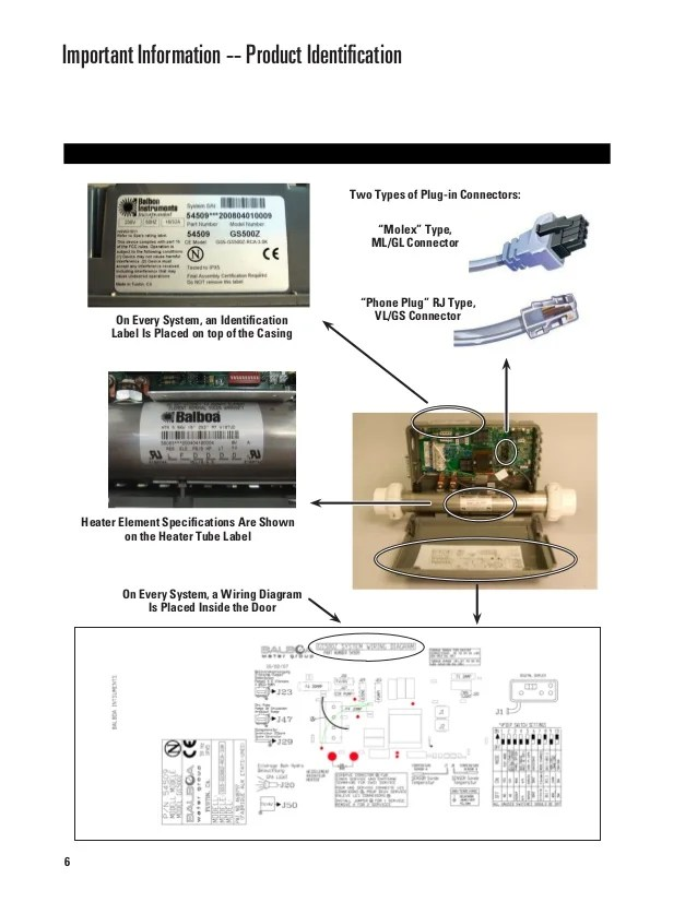 Balboa Circuit Board Troubleshooting : balboa, circuit, board, troubleshooting, Balboa, Manualtroubleshootingandservice