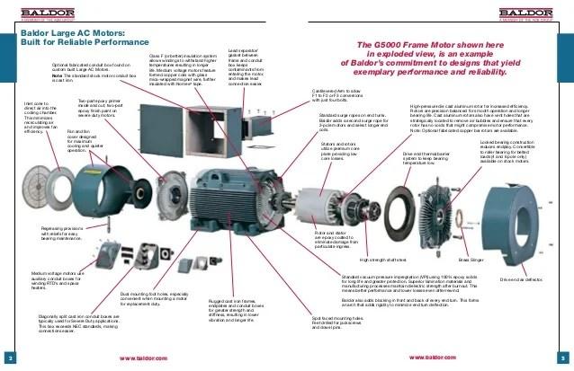 baldor 10 hp electric motor wiring diagram 1997 jeep cherokee large frame ac induction motors