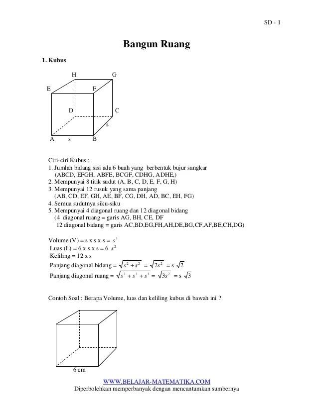 Contoh Soal Kubus : contoh, kubus, Bangun, Ruang., Contoh, Berapa, Volume,