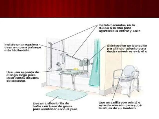 Bao del paciente en ducha y silla