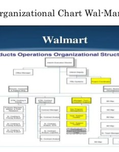 Walmart organizational chart also people davidjoel rh
