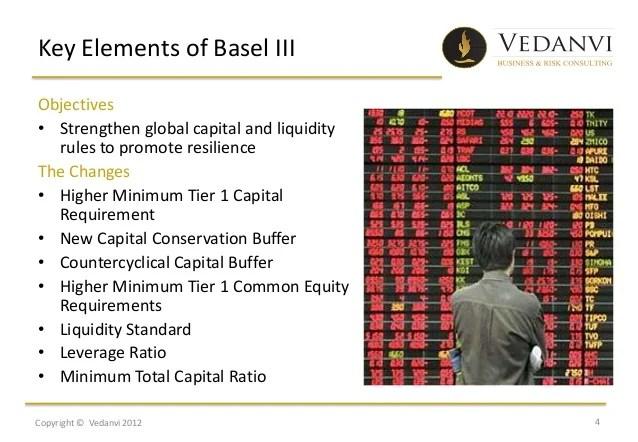 What is Basel III