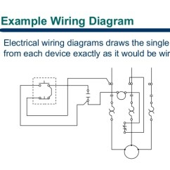 Electrical Wiring Diagrams For Dummies Rotork Profibus Diagram Basic Blueprint Reading 52 Example