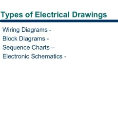 How To Draw House Wiring Diagram 69 Chevelle Basic Blueprint Reading Define Graphical Symbols Electrical Diagrams 57
