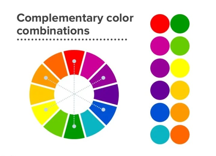 Image result for complementary colours
