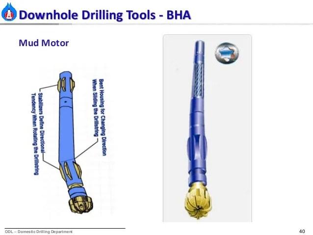 basic drilling for we adp 2014 k edit3 40 638?resize=638%2C479&ssl=1 directional mud motors motorssite org