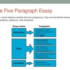 Better Sentence Structure Through Diagramming Streetscape Diagram Study Diagram, Sentence, Get Free Image About Wiring