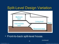 Front back split level house plans - House design plans
