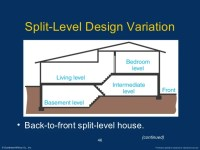 Front To Back Split Level Home Plans