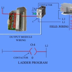Diagram With Inputs And Outputs Of Photosynthesis Process Yamaha Jet Boat Wiring Plc Www Toyskids Co Basic