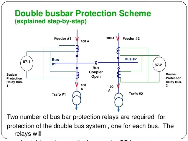 Caravan Consumer Unit Wiring Diagram Basics Of Busbar And Lbb Protection