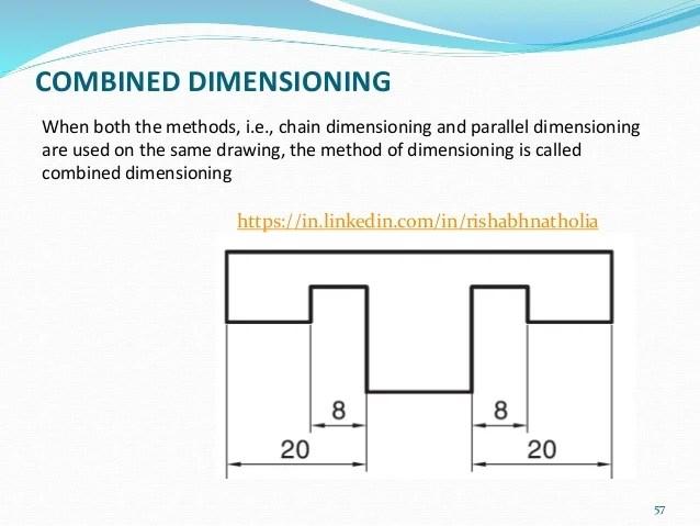 Basics of engineering drawing by Rishabh Natholia