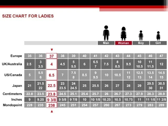Size chart also basics of footwear aly rh slideshare