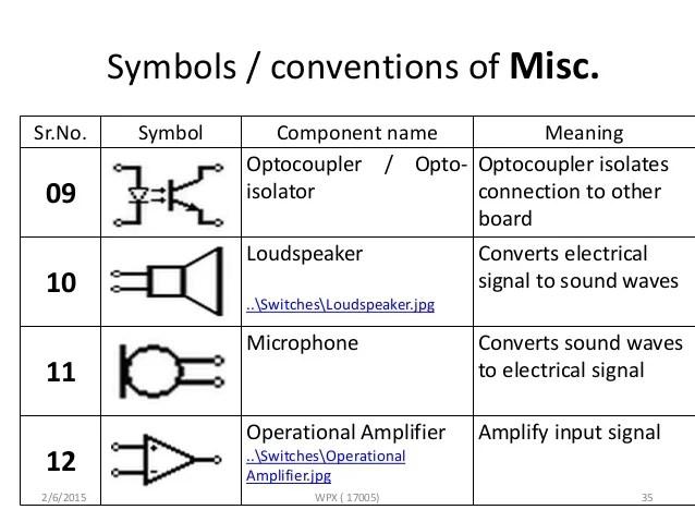 Basic Electrical Diagram Symbols Facbooik Com
