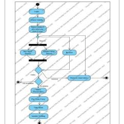 Er Diagram Movie List 6 Lead Single Phase Motor Wiring Batch 21(14,64,66)
