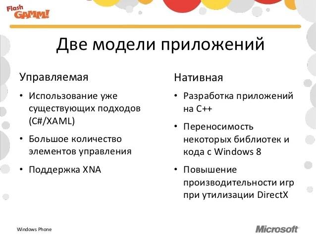 Microsoft Создание игр на DirectX для Windows 8 и Windows