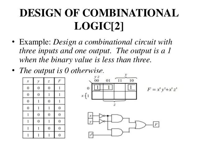 8 bit magnitude comparator logic diagram wiring of motor control bca 2nd sem-u-1.4 digital circuits, component