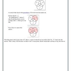 A Union B C Venn Diagram 2016 Subaru Impreza Radio Wiring Bca_semester-i_mathematics-i_set Theory And Function