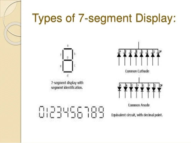 Logic High And Low Indicator On 7 Segment Display Circuit Diagram