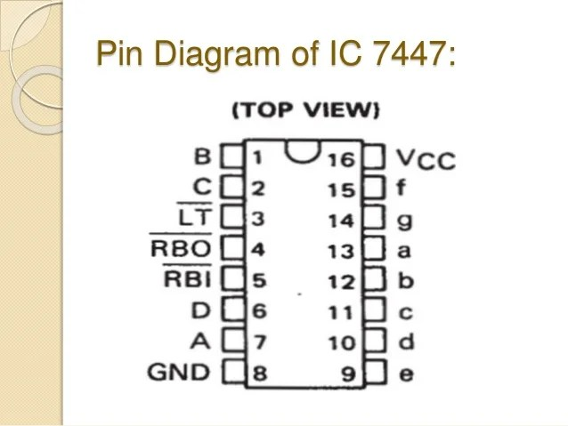7474 Ic Pinout Diagram Integrated Circuits Elektropagecom