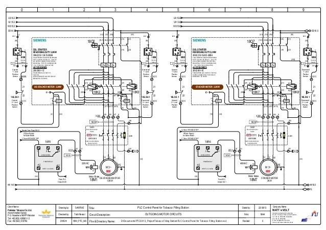 PLC Control Panel for Tobacco Filling Station