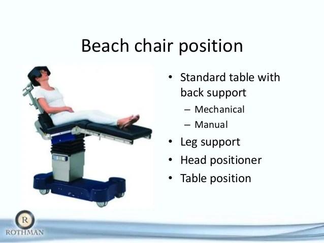 Beachchair final 2013