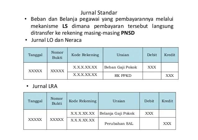 Akuntansi Keuangan Daerah