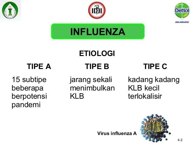 Beberapa penyakit infeksi dan cara penularannya