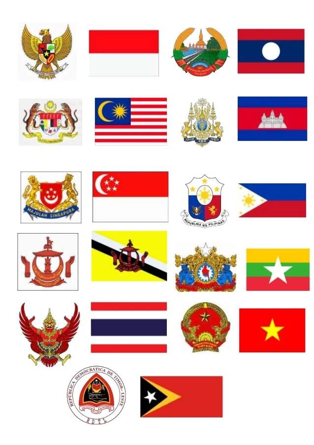 Bendera Negara ASEAN dan Lambangnya Beserta Penjelasan...