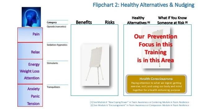 use also empowered health consciousness and prescription drugs with speci  rh slideshare