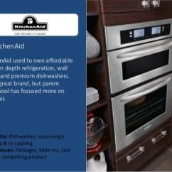 Kitchen Appliances Brands Cabinet Hardware Pulls Top 10 Luxury Appliance