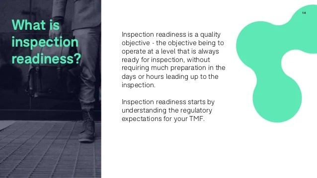Best practices for preparing for and surviving inspections